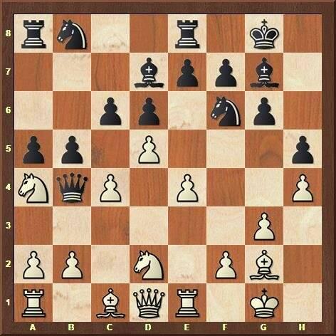 Полоса неудач в шахматах - как преодолеть проблемы