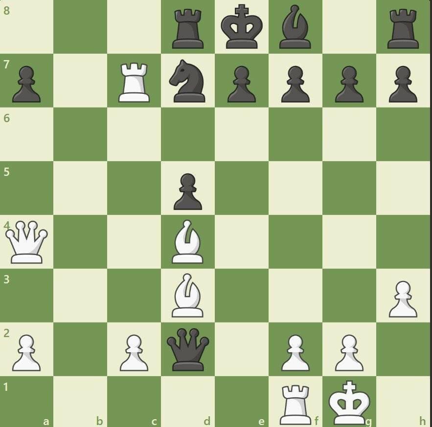 Цейтнот в шахматах и как с ним бороться - советы гроссмейстера