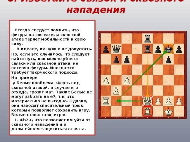Что такое капкан в шахматах?