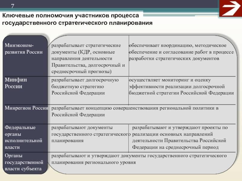 Михаил таль | биография шахматиста, лучшие партии, фото, видео