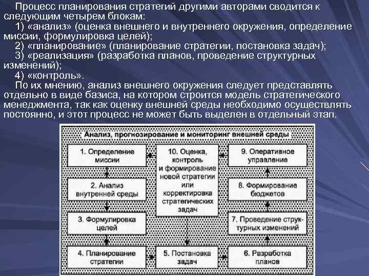 Разбор партии Фишер — Андерссон