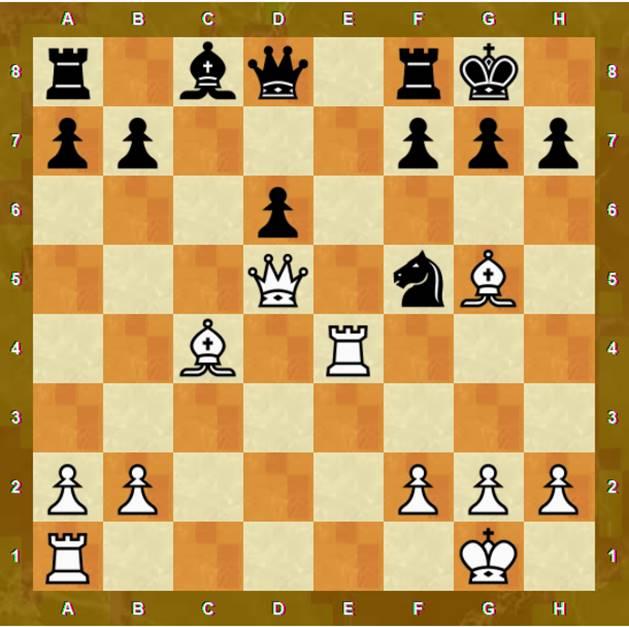 Самые сильные дебюты в шахматной партии — описание и примеры
