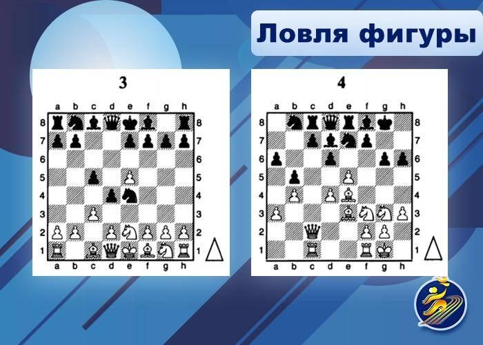 Про цейтнот в шахматах