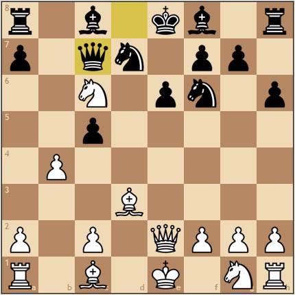 Больше чем игра: чему учат шахматы