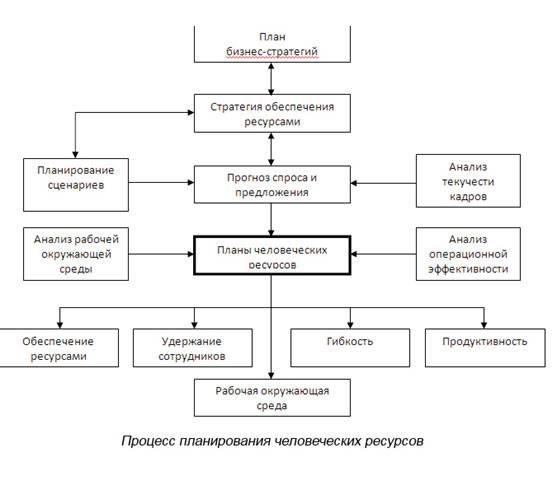 Партии гроссмейстеров бирн фишер