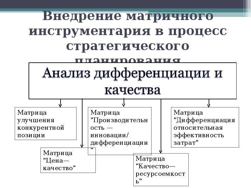 Избранные партии. загадка фишера