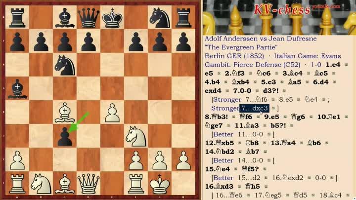 Скандинавская защита в шахматах за белых и черных   ловушки